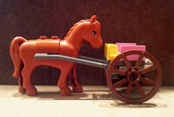 Cart before horse in marketing.